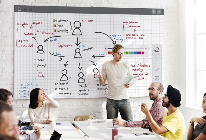 Workforce planning is a systematic analysis process that proactively plans ahead to avoid surpluses and shortages of what the organization will need